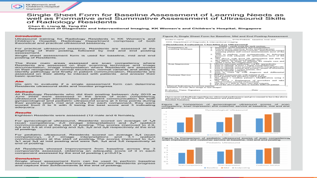 Single Sheet Form for Baseline Assessment of Learning Needs as well as Formative and Summative Assessment of Ultrasound Skills of Radiology Residents