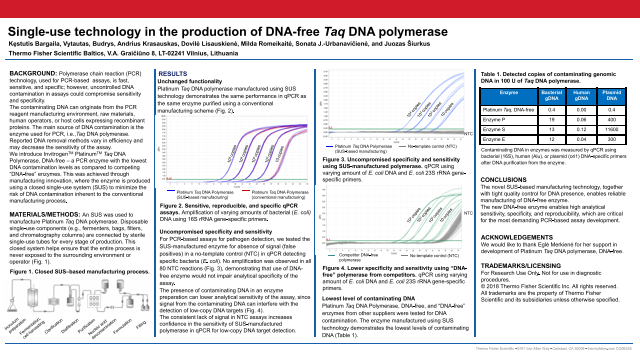 Single-use technology in the production of DNA-free Taq DNA polymerase