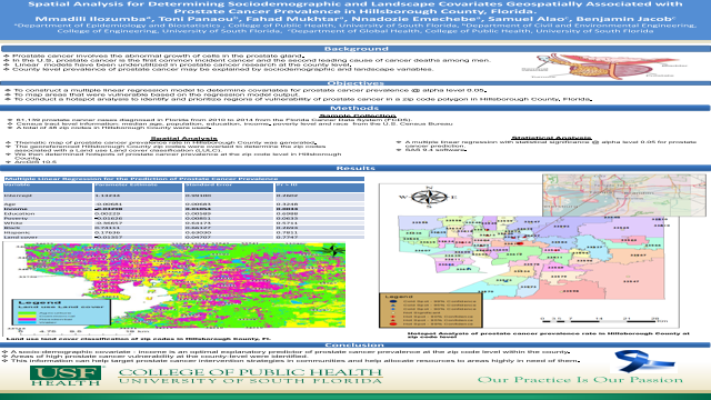 Spatial Analysis for Determining Sociodemographic and Landscape Covariates Geospatially Associated with Prostate Cancer Prevalence in Hillsborough County, Florida.