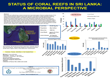 Status of Coral Reefs in Sri Lanka: A Microbial Perspective
