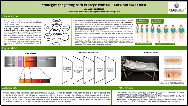 Strategies for getting back in shape with INFRARED SAUNA COVER