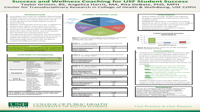 Wellness Coaching for USF Student Success