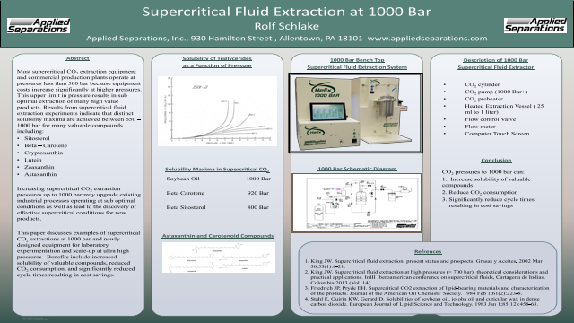 Supercritical Extraction at 1000 BAR