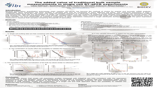 The added value of traditional bulk sample measurements in single cell RT-qPCR experiments