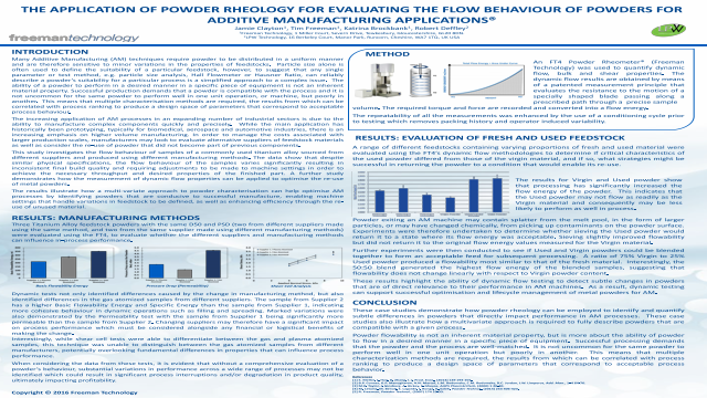 The Application of Powder Rheology for Evaluating the Flow Behaviour of Powders for Additive Manufacturing Applications