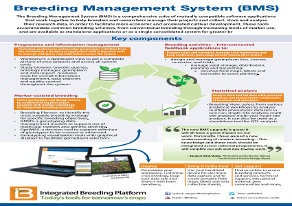 The Breeding Management System