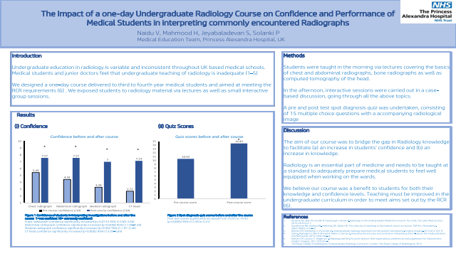 The impact of a one-day undergraduate radiology course on confidence and performance of medical students in interpreting commonly encountered radiographs