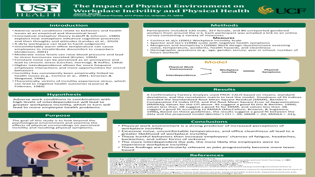 The Impact of Physical Environment on Workplace Incivility and Physical Health