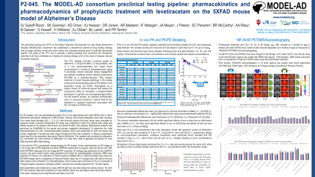 The MODEL-AD consortium preclinical testing pipeline: pharmacokinetics and pharmacodynamics of prophylactic treatment with levetiracetam on the 5XFAD mouse model of Alzheimer's Disease