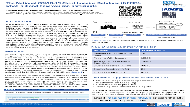 The National COVID-19 Chest Imaging Database (NCCID): what is it and how you can participate