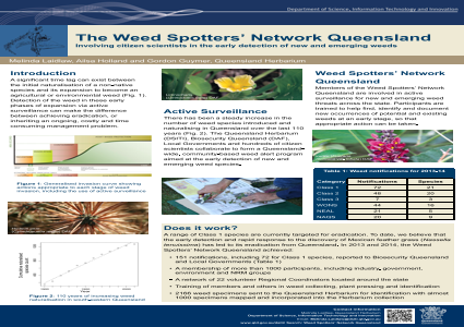 The Weed Spotters' Network Queensland: involving citizen scientists in the early detection of new and emerging weeds
