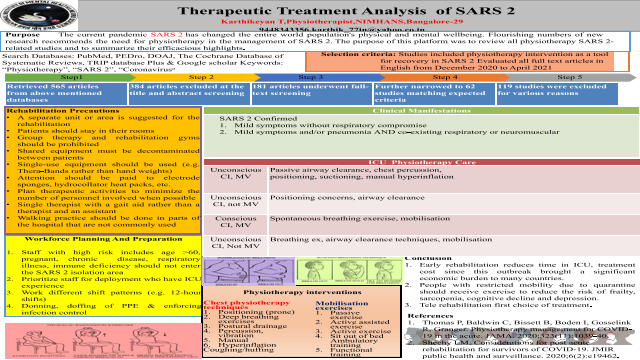 Therapeutic treatment analysis of SARS COVID2