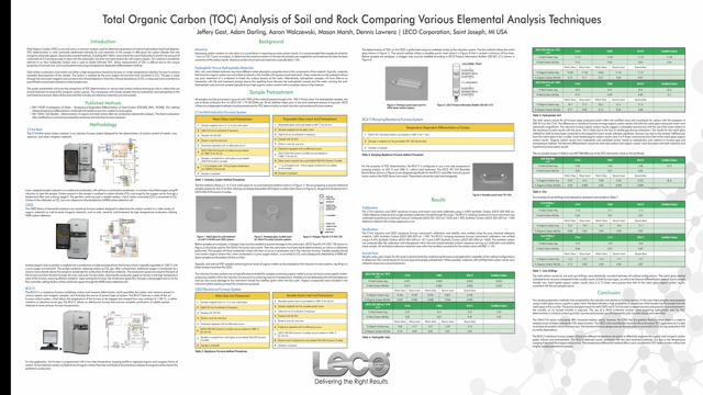 Total Organic Carbon (TOC) Analysis of Soil and Rock Comparing Various Elemental Analysis Techniques