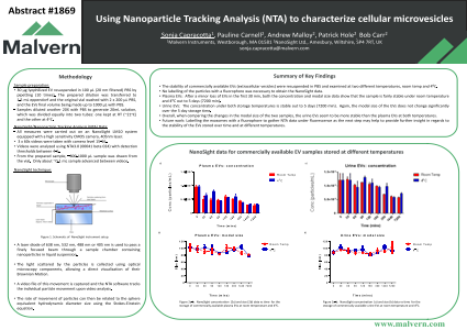 Using Nanoparticle Tracking Analysis (NTA) to characterize cellular microvesicles