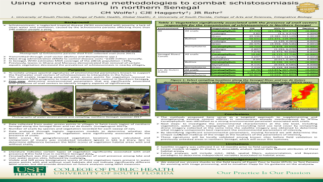Using remote sensing methodologies to combat schistosomiasis in northern Senegal
