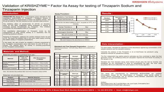 VALIDATION OF KRISHZYME FACTOR IIa CHROMOGENIC ASSAY FOR TESTING OF TINZAPARIN AND TINZAPARIN INJECTION