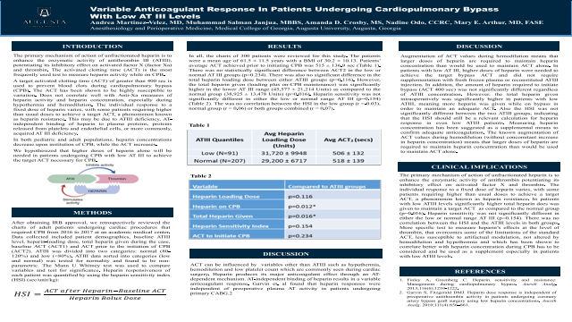 Variable Anticoagulant Response In Patients Undergoing Cardiopulmonary Bypass  With Low AT III Levels