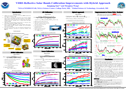 VIIRS Reflective Solar Bands On-orbit Calibration and Performance
