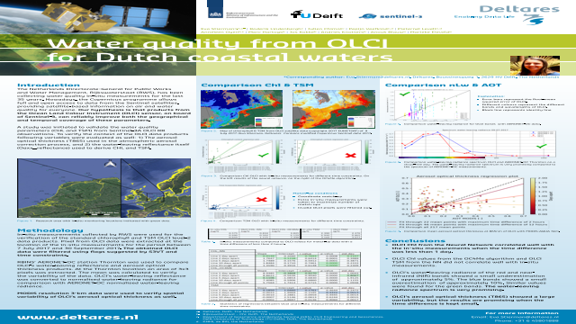 Water quality from OLCI for Dutch coastal waters