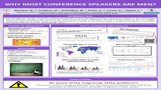 Why most conference speakers are men?